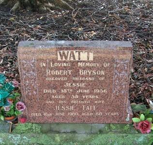 Picture of Taruheru cemetery, block 22, plot 548.